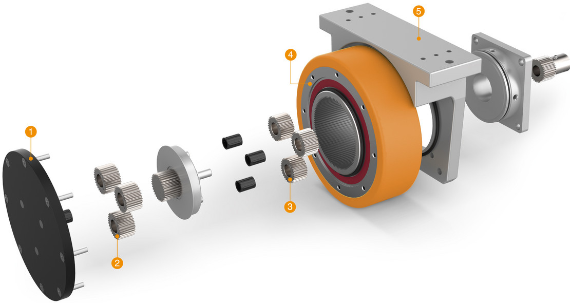 Agv Wheel Drives Drive Unit With A Bldc Motor Nanotec